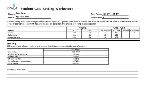 Nwea Goal Setting Worksheet Sharebrowse – Student Goal Setting Worksheet